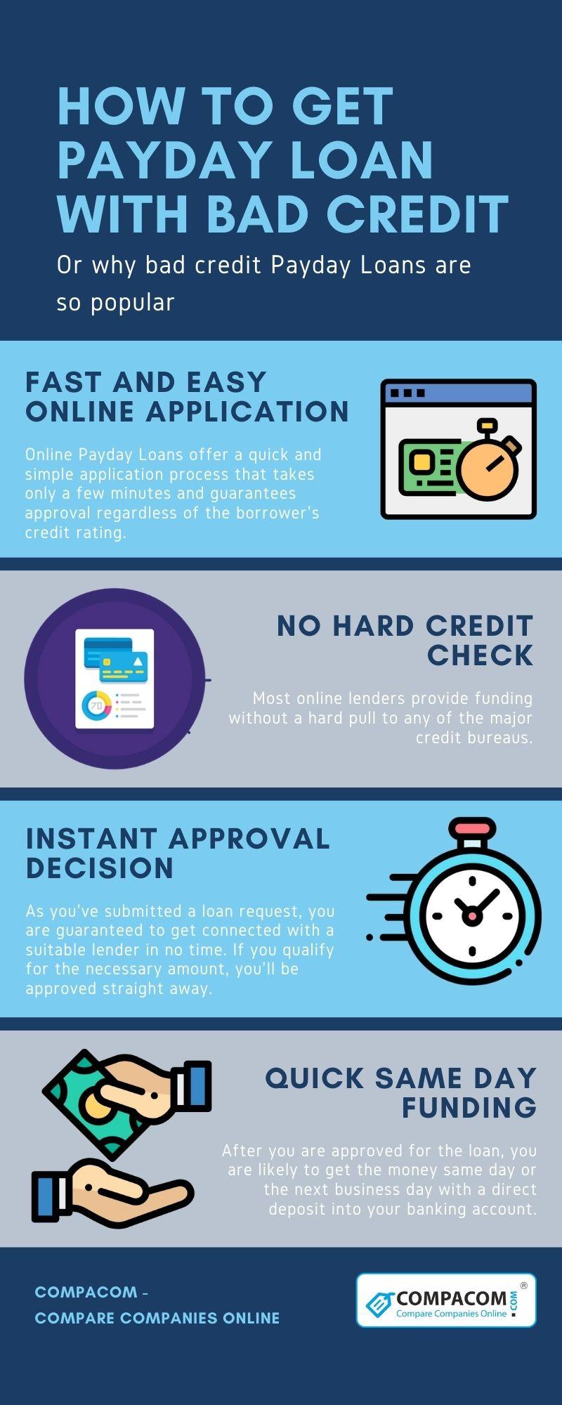 Online Payday Loans for Bad Credit September 10 COMPACOM