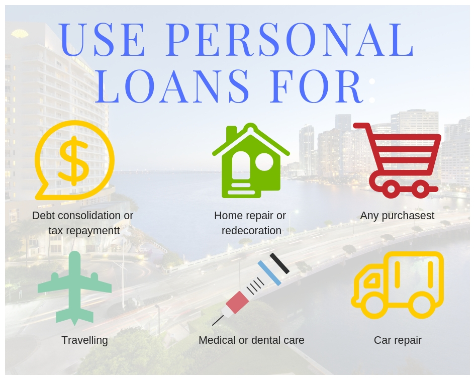 use_personal_loans_for__1