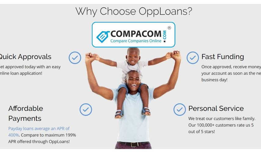 Opploans Installment loans