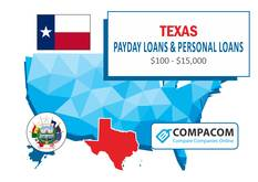 Bad Credit Personal Loans in Austin, TX