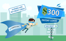 $300 Dollar Bad Credit Payday Loans at the cheapest rates