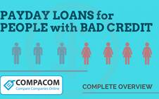 Bad credit Payday loans - complete overview
