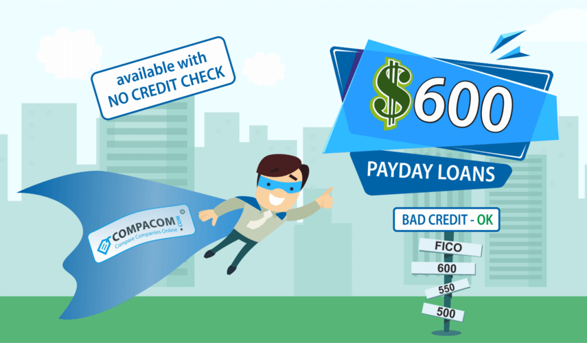 Fast $600 Payday Loans or Installment Loans from Direct Lenders Online or In-Store with the Lowset Rates
