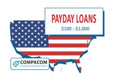 Payday Loans in the USA