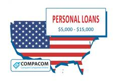 Personal Loans in the USA